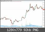 Ethereum (und ein bisschen Bitcoin)