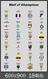 FIFA Liga