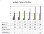 Infos, News, Fragen zu Google Android