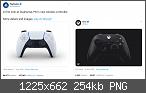 Xbox 20/20 - Ein Blick in die Zukunft der Xbox!