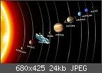 Die Theorie der flachen Erde