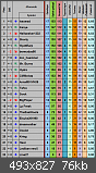 Bundesliga-Tippspiel-Tabelle 2016/17