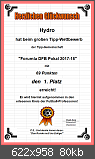 DFB Pokal Tippspiel 2017/2018 - Die Auswertung