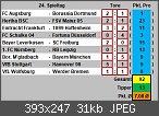 Bundesliga Tippspiel Auswertung 2018/19