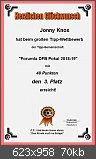 DFB Pokal Tippspiel - Auswertung 2018/2019