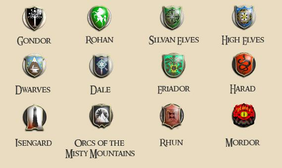 Lord Of The Rings Realm Names